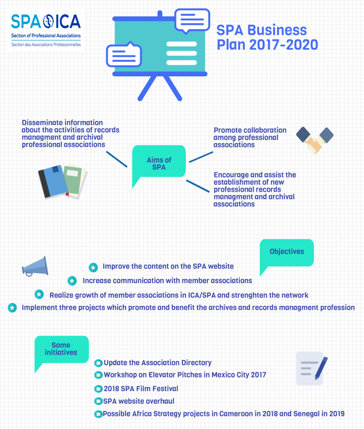 SPA Business Plan 2017-2020